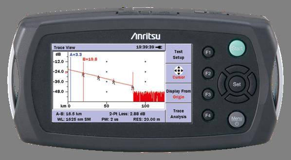 Измерительная платформа Anritsu MT9090A